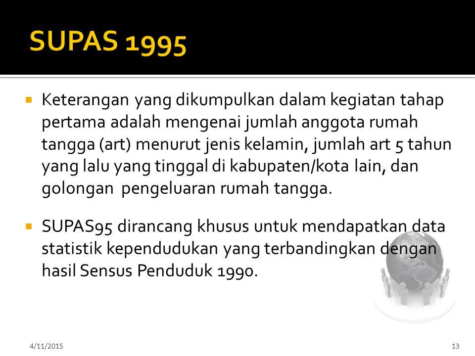 SUPAS 1995
