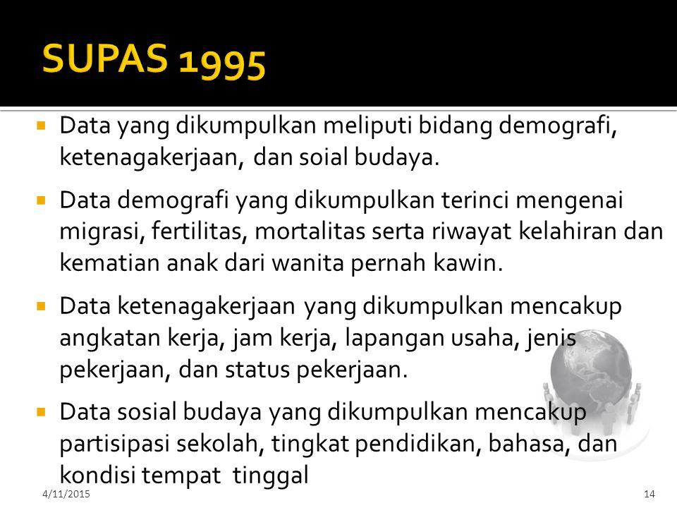 SUPAS 1995 Data yang dikumpulkan meliputi bidang demografi, ketenagakerjaan, dan soial budaya.