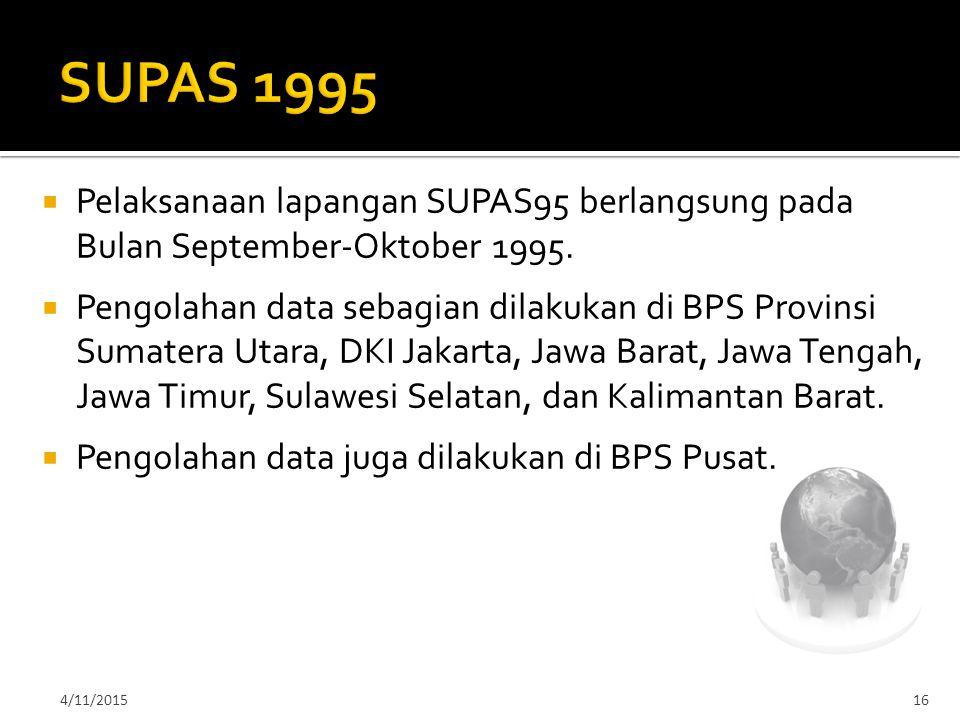 SUPAS 1995 Pelaksanaan lapangan SUPAS95 berlangsung pada Bulan September-Oktober 1995.