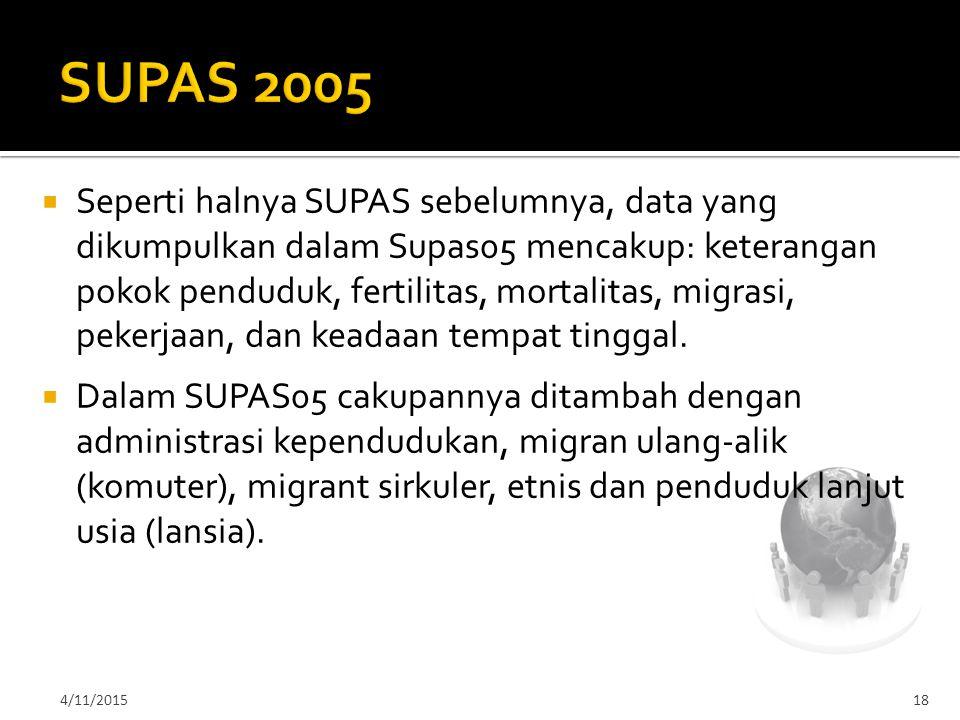 SUPAS 2005