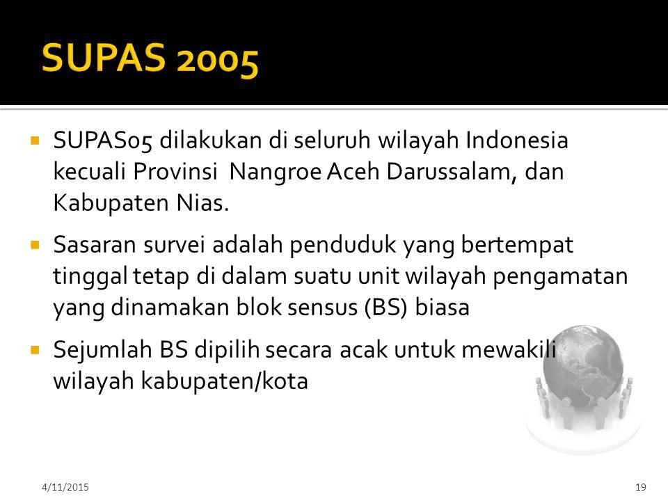 SUPAS 2005 SUPAS05 dilakukan di seluruh wilayah Indonesia kecuali Provinsi Nangroe Aceh Darussalam, dan Kabupaten Nias.