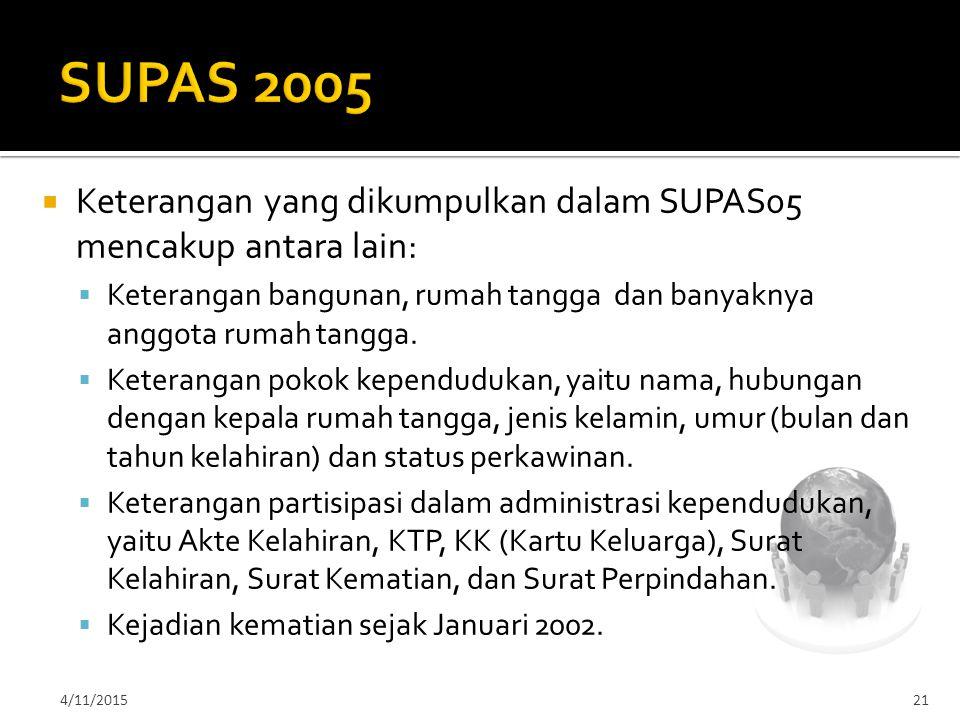 SUPAS 2005 Keterangan yang dikumpulkan dalam SUPAS05 mencakup antara lain: Keterangan bangunan, rumah tangga dan banyaknya anggota rumah tangga.