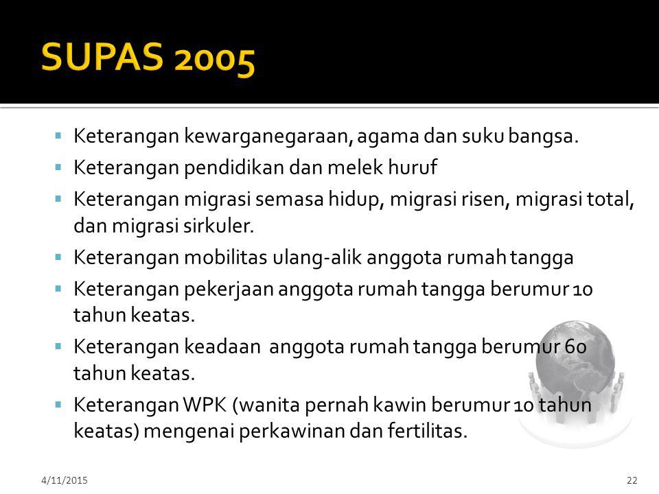 SUPAS 2005 Keterangan kewarganegaraan, agama dan suku bangsa.