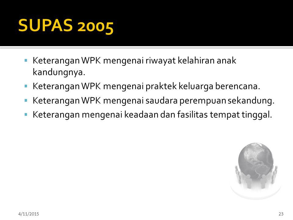 SUPAS 2005 Keterangan WPK mengenai riwayat kelahiran anak kandungnya.