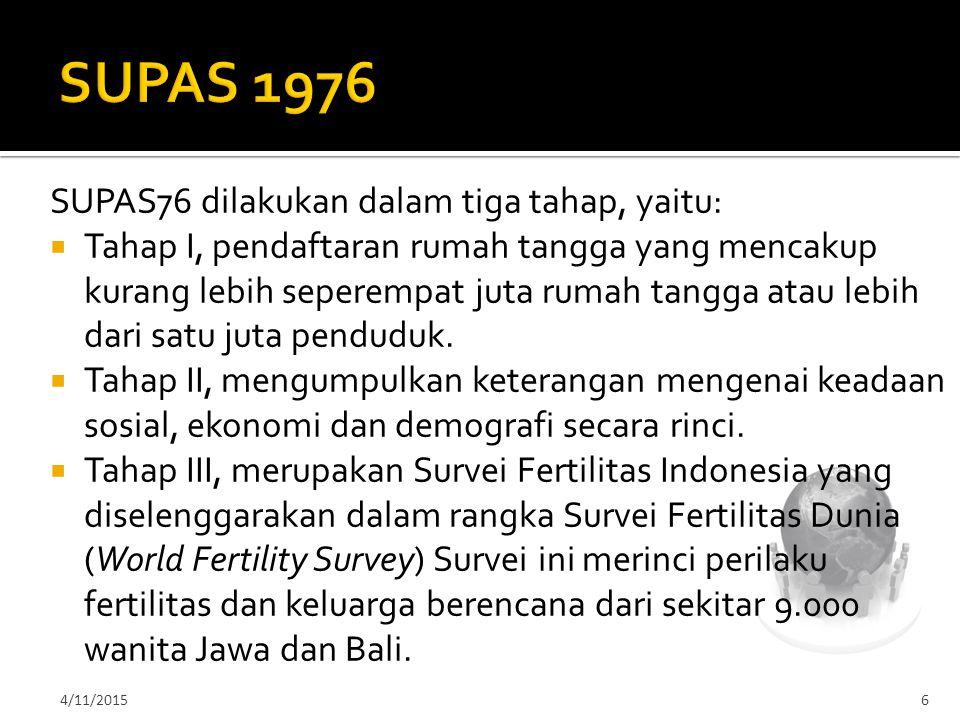 SUPAS 1976 SUPAS76 dilakukan dalam tiga tahap, yaitu: