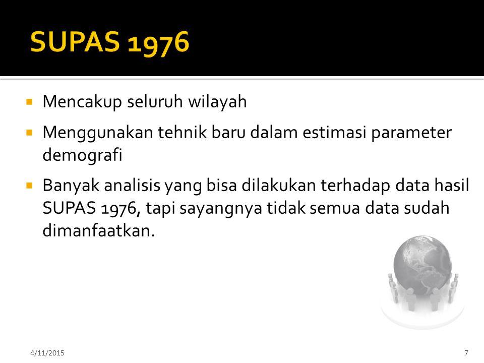 SUPAS 1976 Mencakup seluruh wilayah