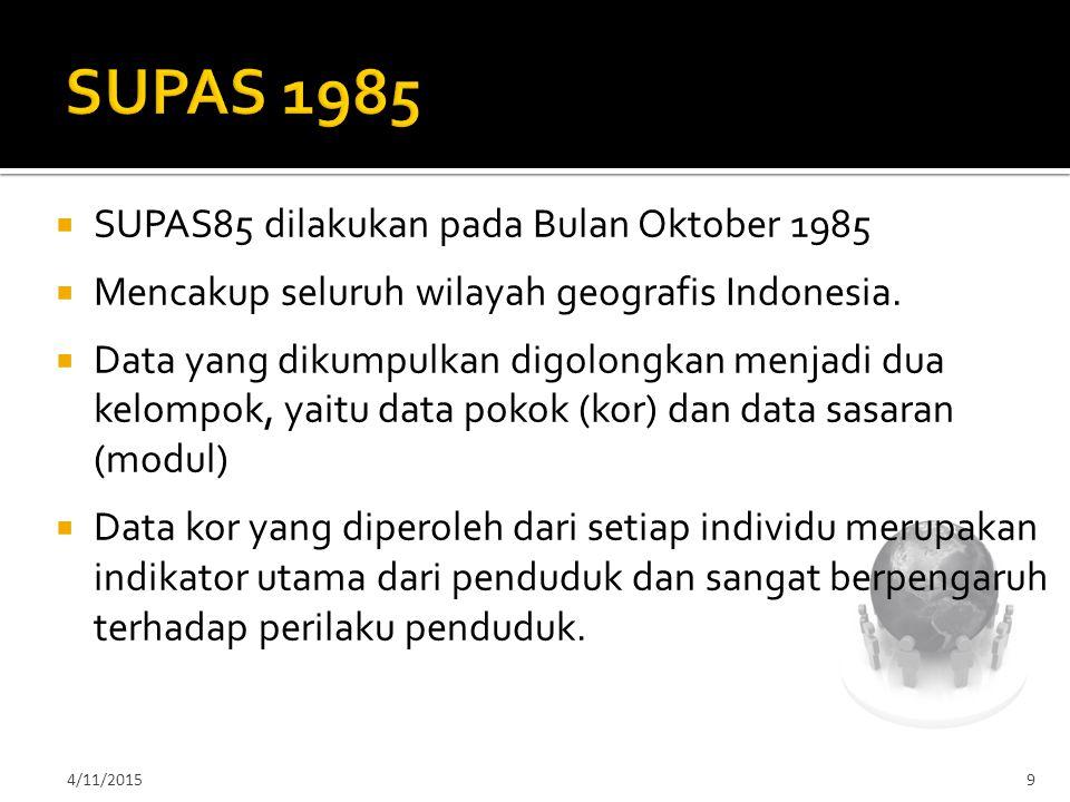 SUPAS 1985 SUPAS85 dilakukan pada Bulan Oktober 1985