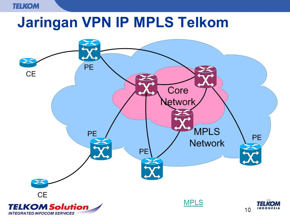 Jaringan VPN IP MPLS Telkom