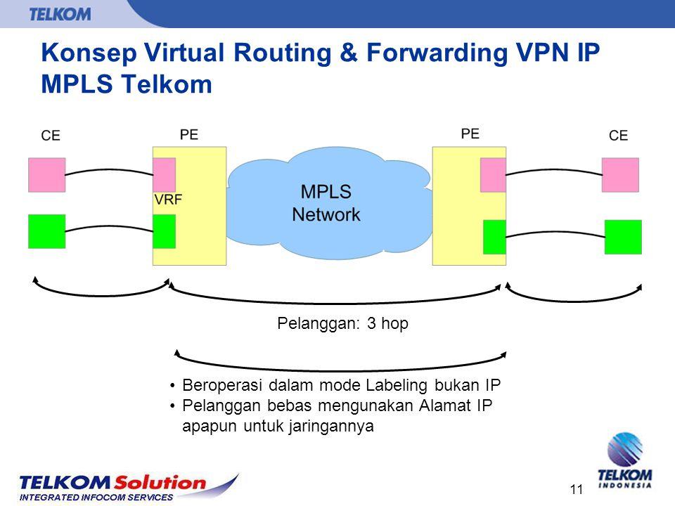 Konsep Virtual Routing & Forwarding VPN IP MPLS Telkom