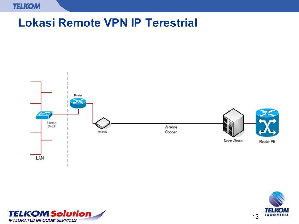 Lokasi Remote VPN IP Terestrial
