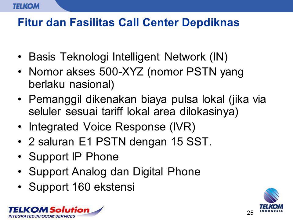 Fitur dan Fasilitas Call Center Depdiknas