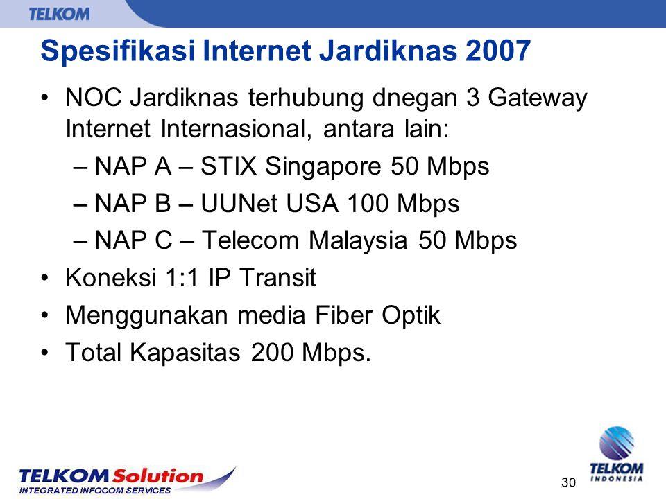 Spesifikasi Internet Jardiknas 2007
