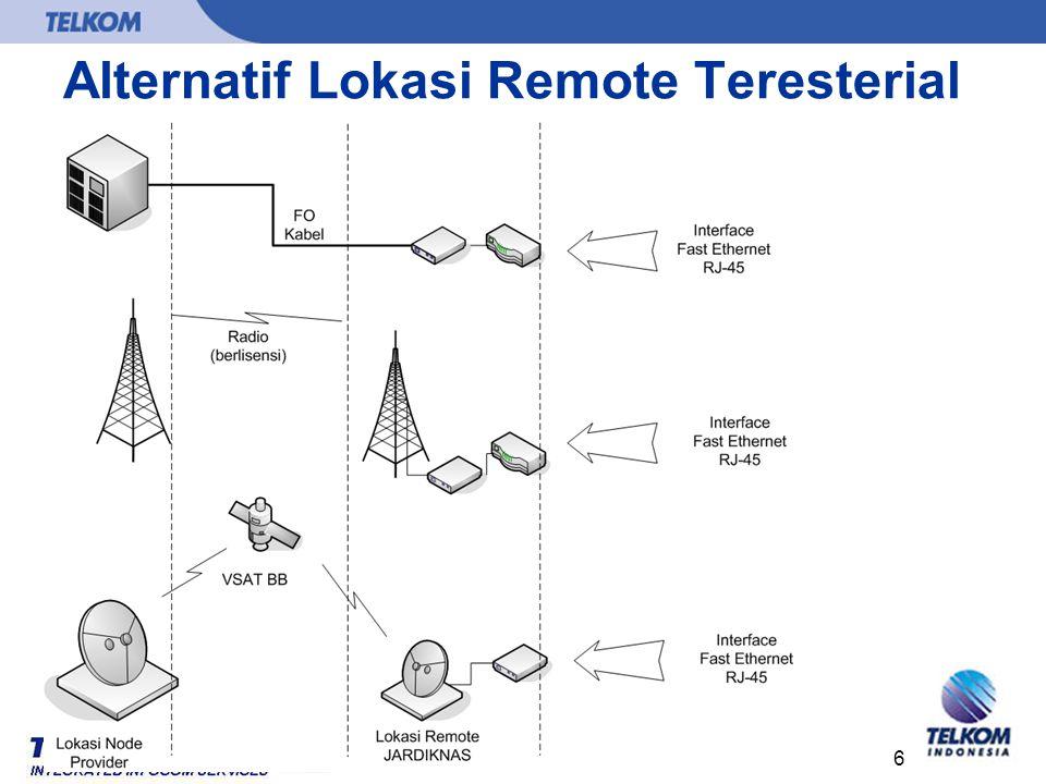 Alternatif Lokasi Remote Teresterial