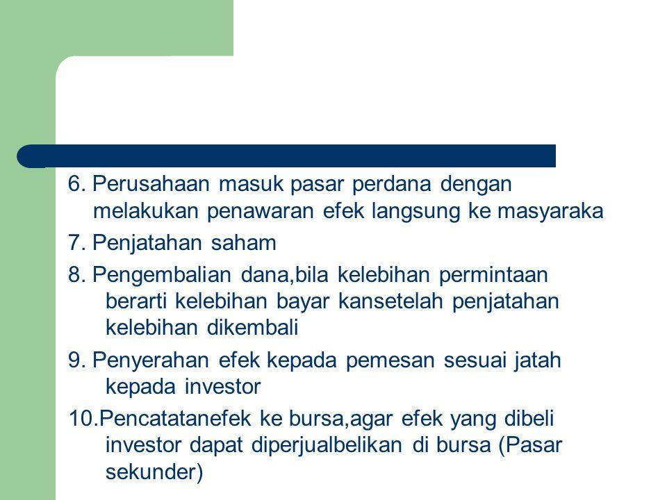 6. Perusahaan masuk pasar perdana dengan melakukan penawaran efek langsung ke masyaraka 7.