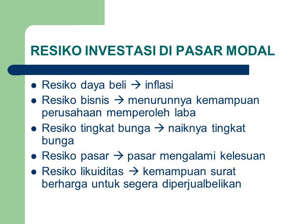 RESIKO INVESTASI DI PASAR MODAL
