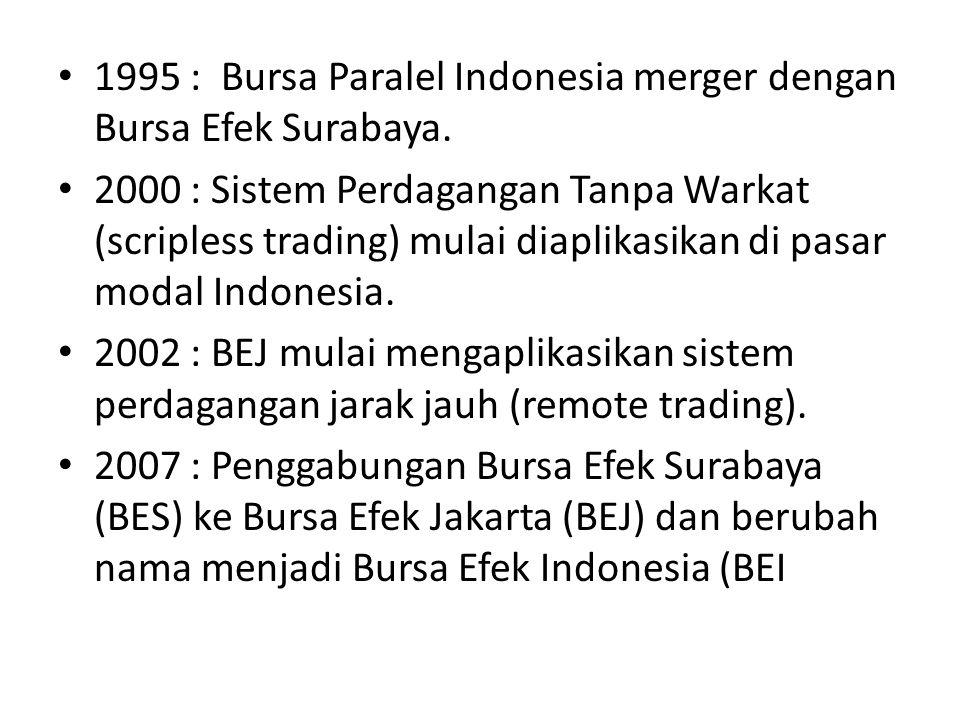 1995 : Bursa Paralel Indonesia merger dengan Bursa Efek Surabaya.