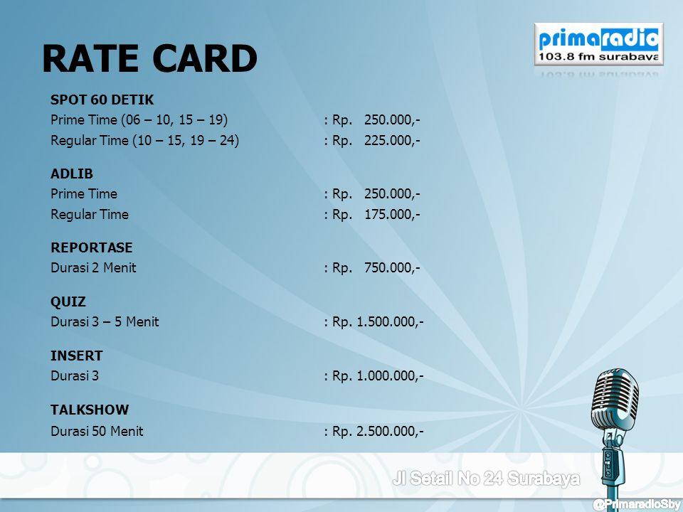 RATE CARD Jl Setail No 24 Surabaya SPOT 60 DETIK