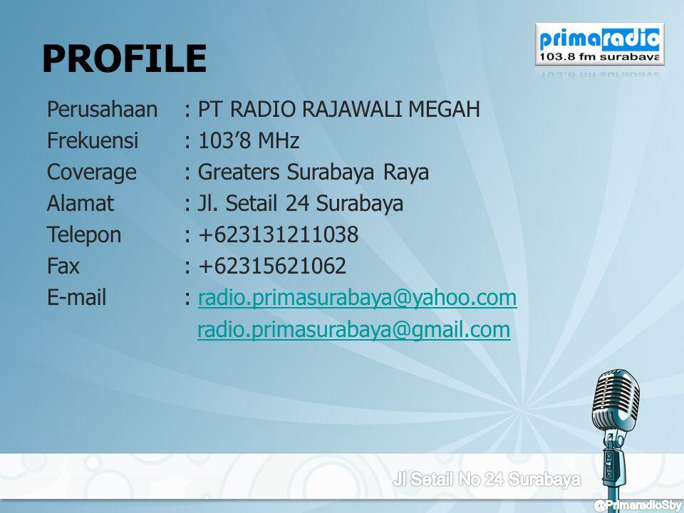 PROFILE Perusahaan : PT RADIO RAJAWALI MEGAH Frekuensi : 103'8 MHz