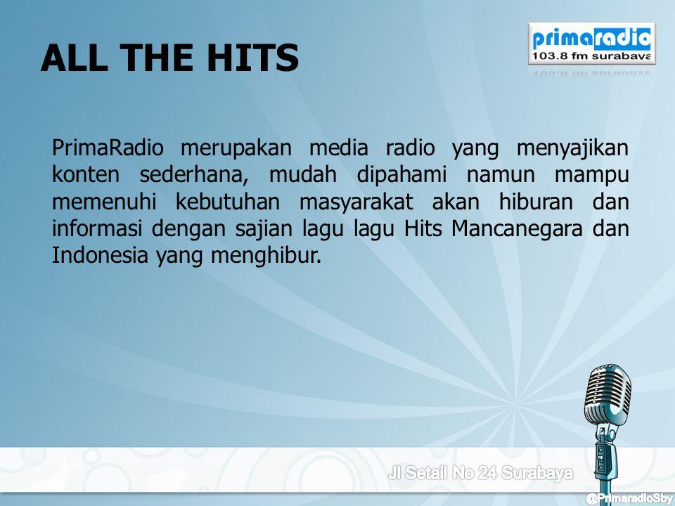 PrimaRadio merupakan media radio yang menyajikan konten sederhana, mudah dipahami namun mampu memenuhi kebutuhan masyarakat akan hiburan dan informasi dengan sajian lagu lagu Hits Mancanegara dan Indonesia yang menghibur.