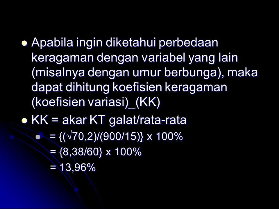 KK = akar KT galat/rata-rata