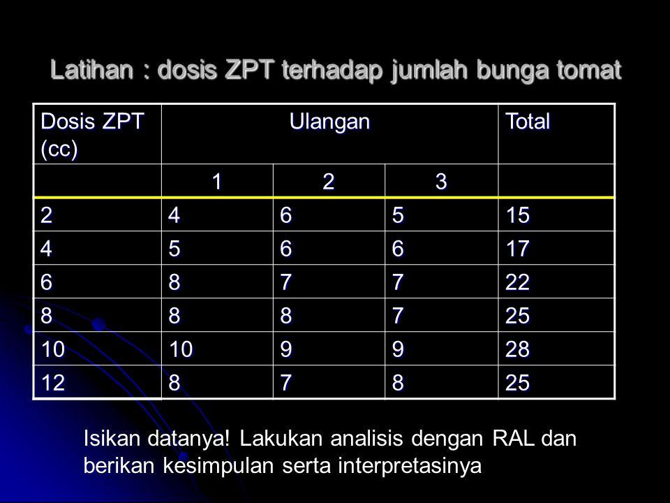 Latihan : dosis ZPT terhadap jumlah bunga tomat