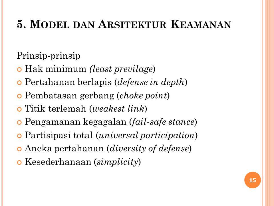 5. Model dan Arsitektur Keamanan