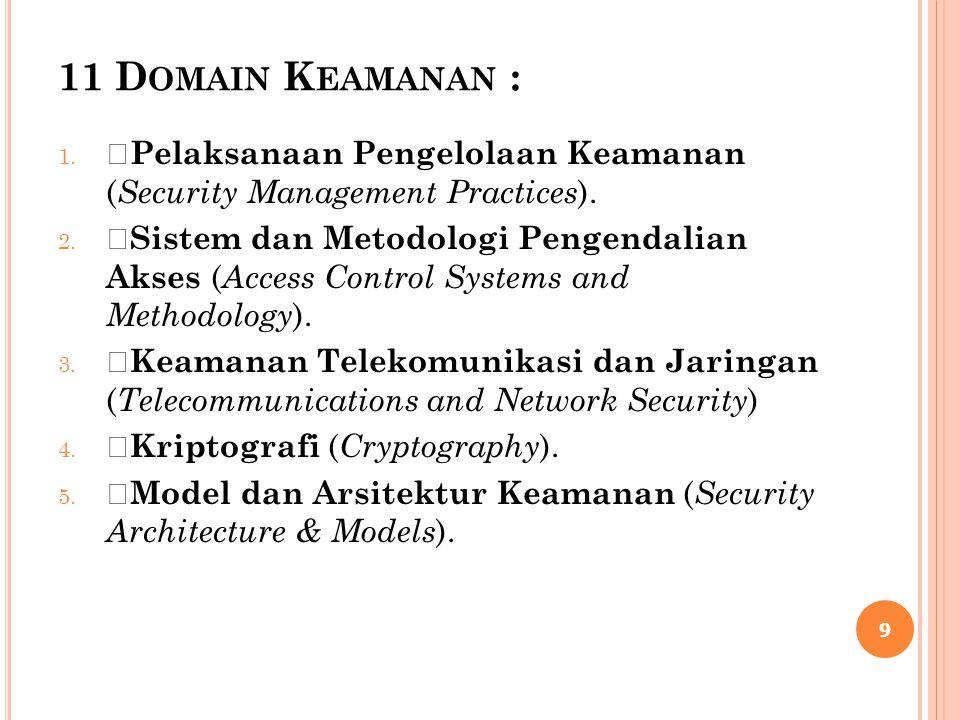 11 Domain Keamanan : Pelaksanaan Pengelolaan Keamanan (Security Management Practices).