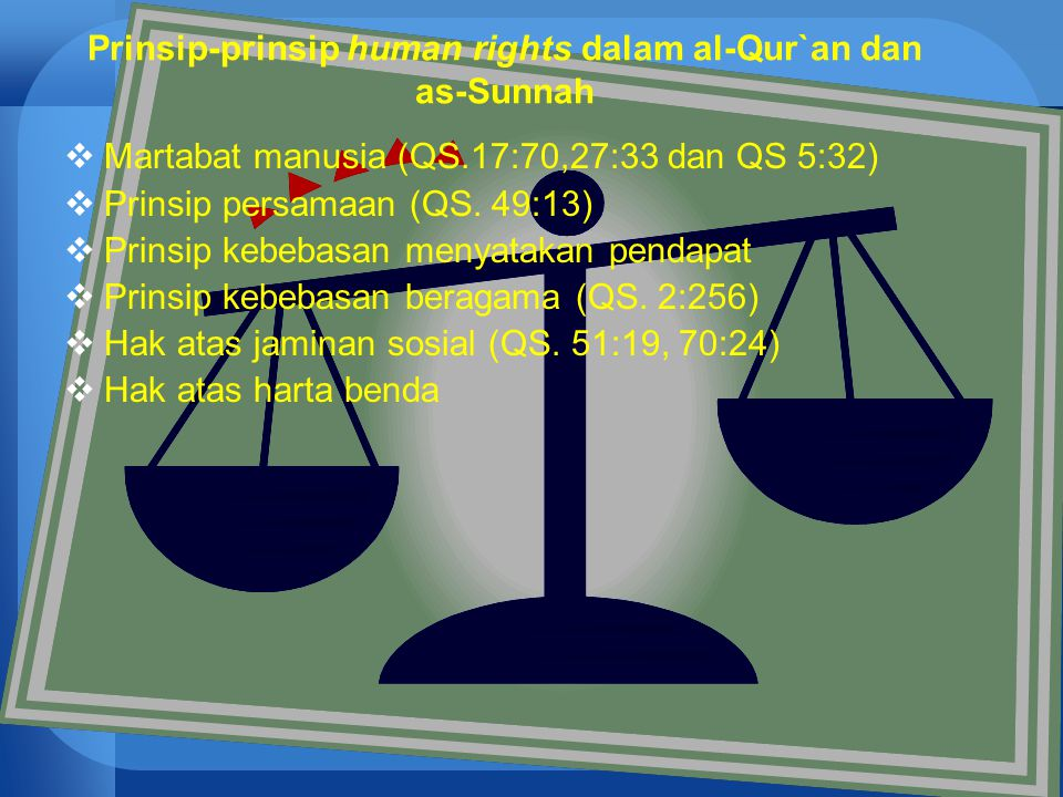 Prinsip-prinsip human rights dalam al-Qur`an dan as-Sunnah