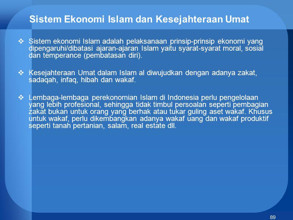 Sistem Ekonomi Islam dan Kesejahteraan Umat