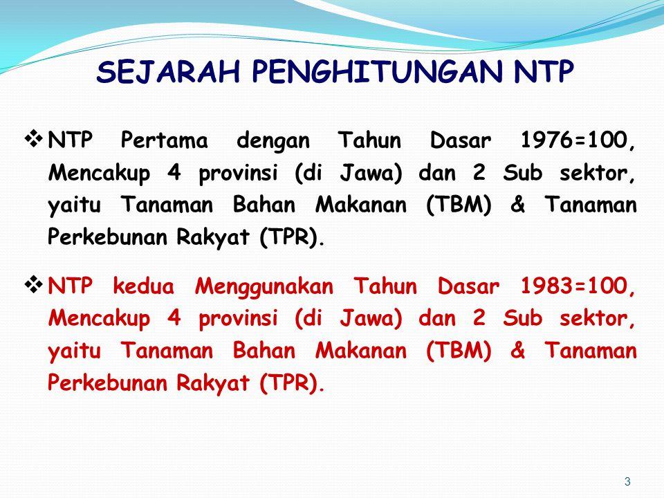 SEJARAH PENGHITUNGAN NTP