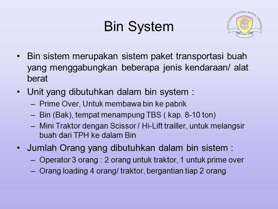 Bin System Bin sistem merupakan sistem paket transportasi buah yang menggabungkan beberapa jenis kendaraan/ alat berat.