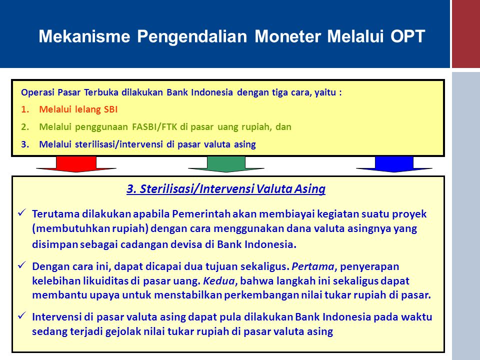 Mekanisme Pengendalian Moneter Melalui OPT