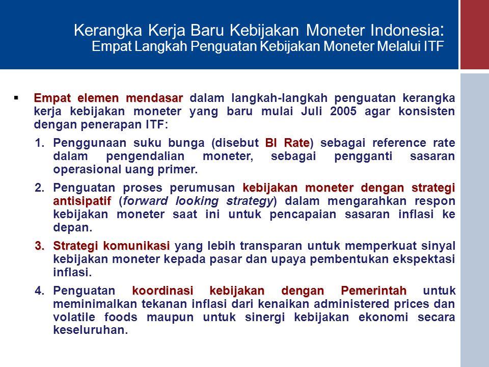 Kerangka Kerja Baru Kebijakan Moneter Indonesia: Empat Langkah Penguatan Kebijakan Moneter Melalui ITF