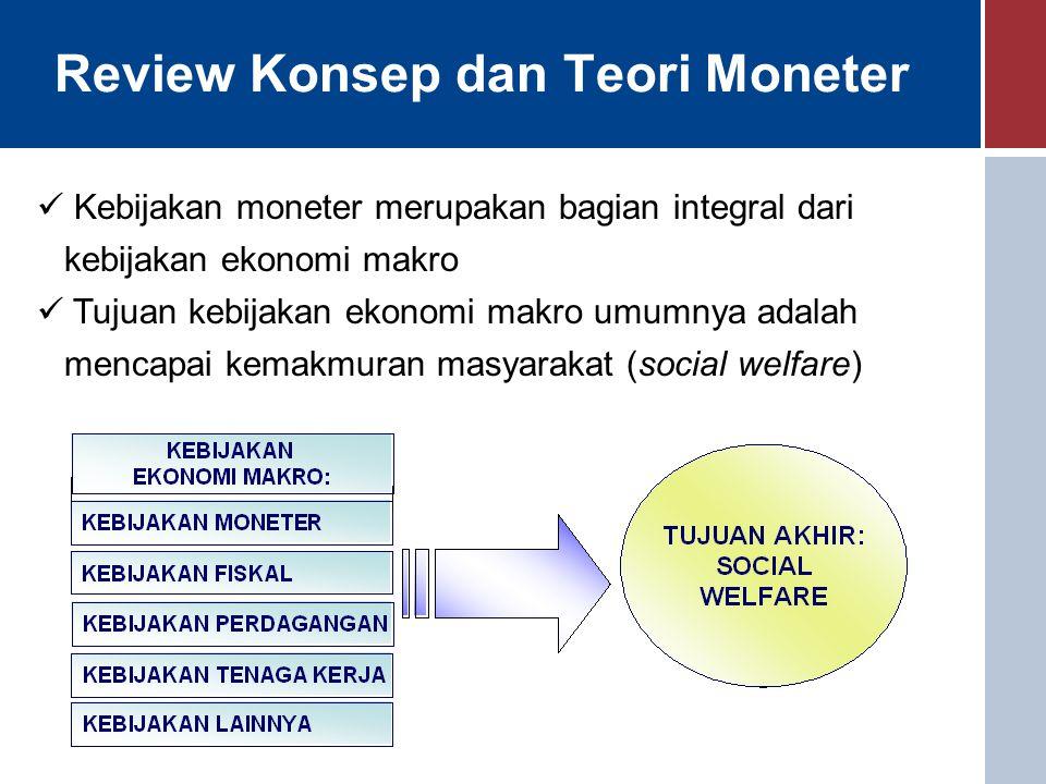 Review Konsep dan Teori Moneter