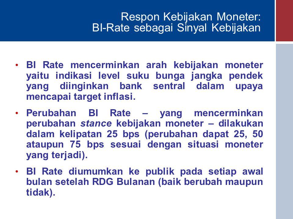 Respon Kebijakan Moneter: BI-Rate sebagai Sinyal Kebijakan