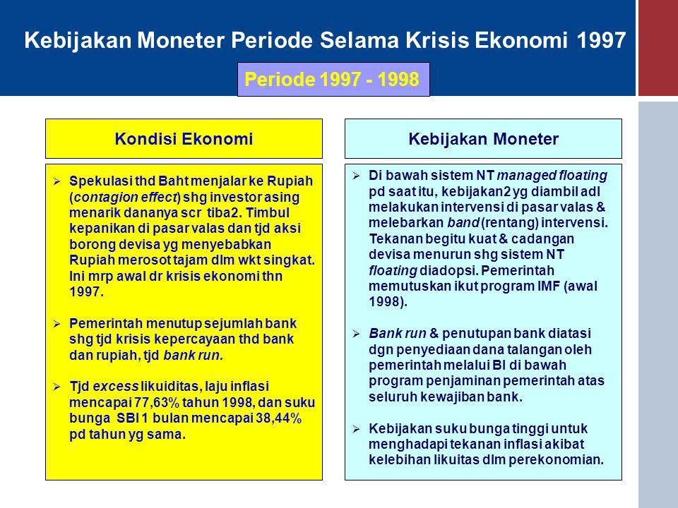 Kebijakan Moneter Periode Selama Krisis Ekonomi 1997