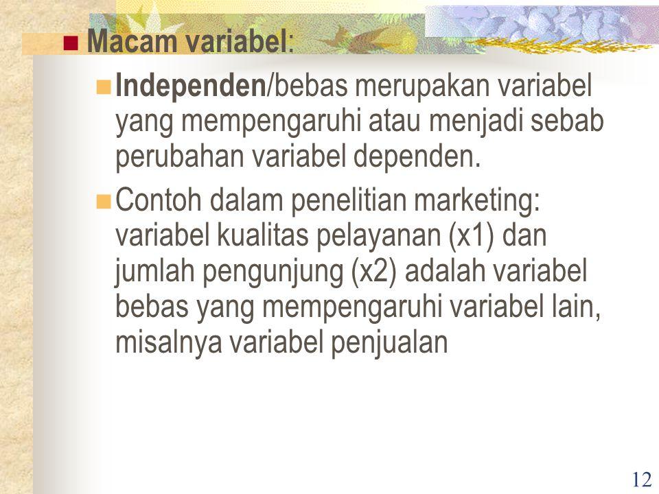 Macam variabel: Independen/bebas merupakan variabel yang mempengaruhi atau menjadi sebab perubahan variabel dependen.