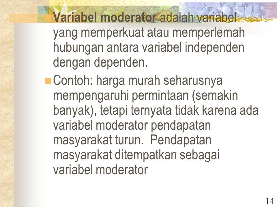 Variabel moderator adalah variabel yang memperkuat atau memperlemah hubungan antara variabel independen dengan dependen.