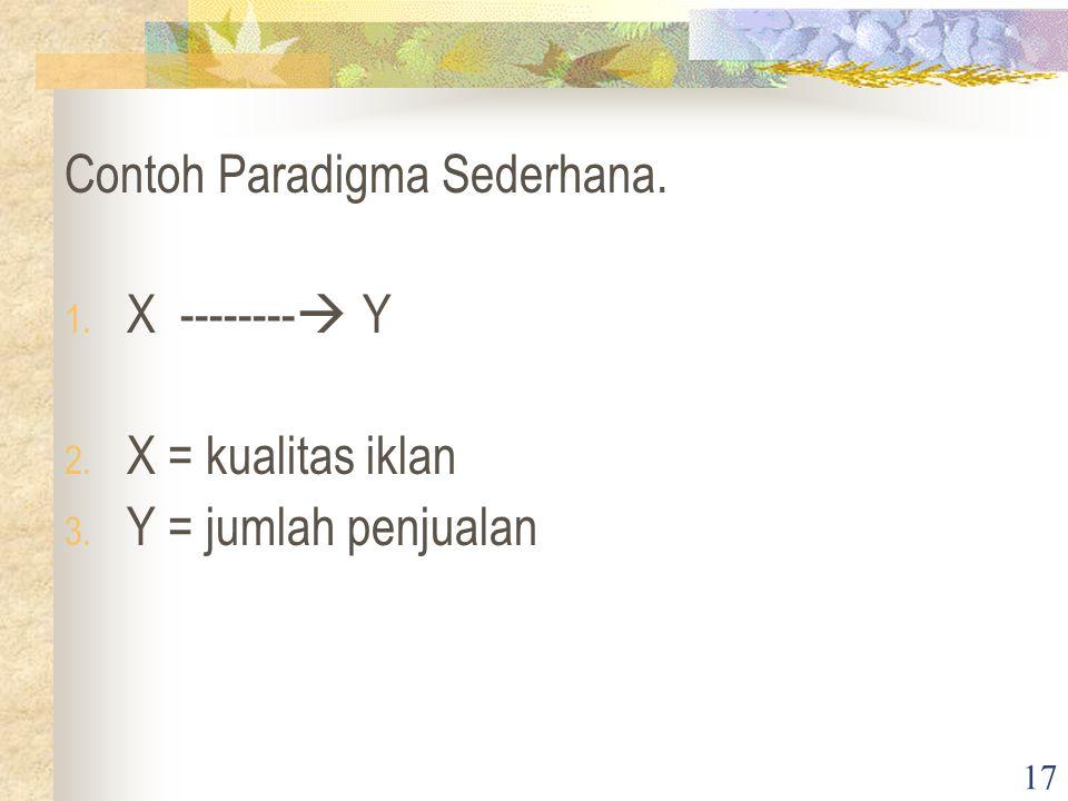 Contoh Paradigma Sederhana.