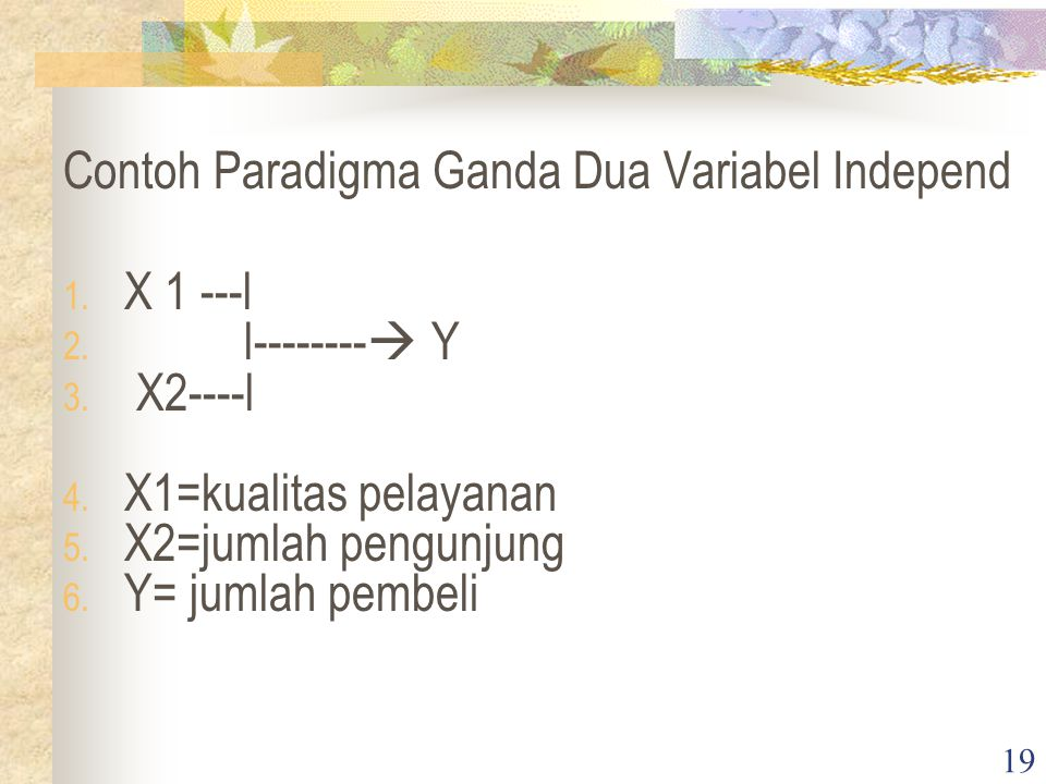 Contoh Paradigma Ganda Dua Variabel Independ