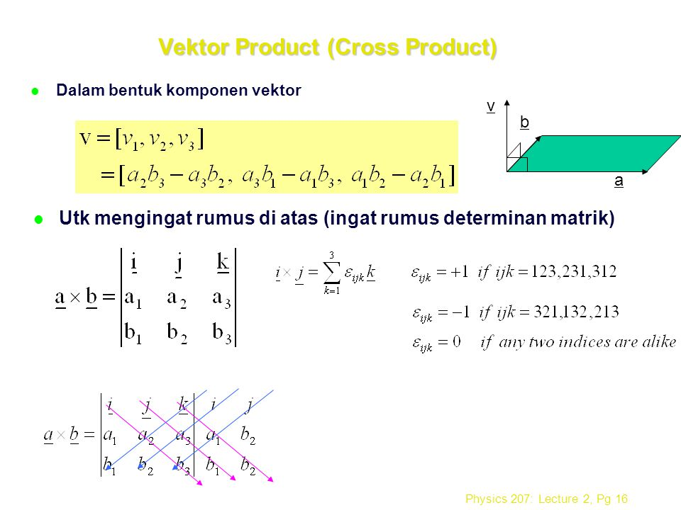Vektor Product (Cross Product)