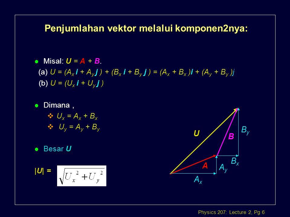 Penjumlahan vektor melalui komponen2nya: