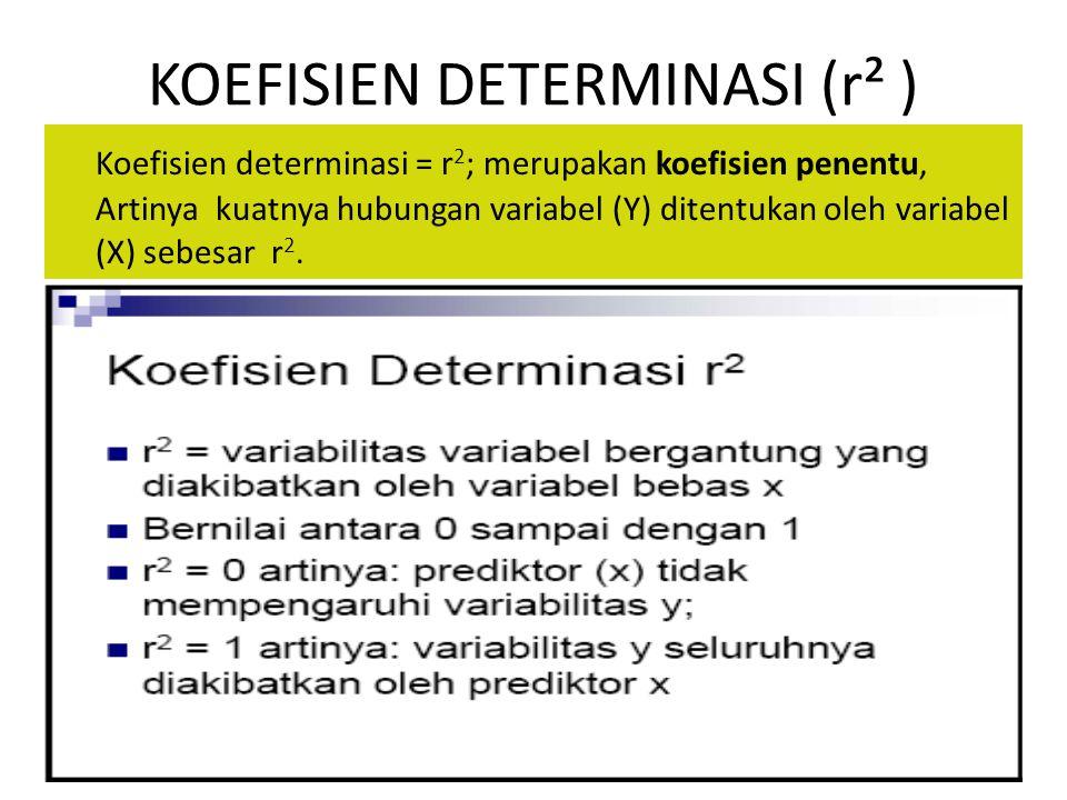 KOEFISIEN DETERMINASI (r² )