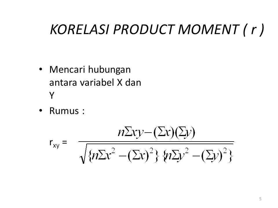 KORELASI PRODUCT MOMENT ( r )