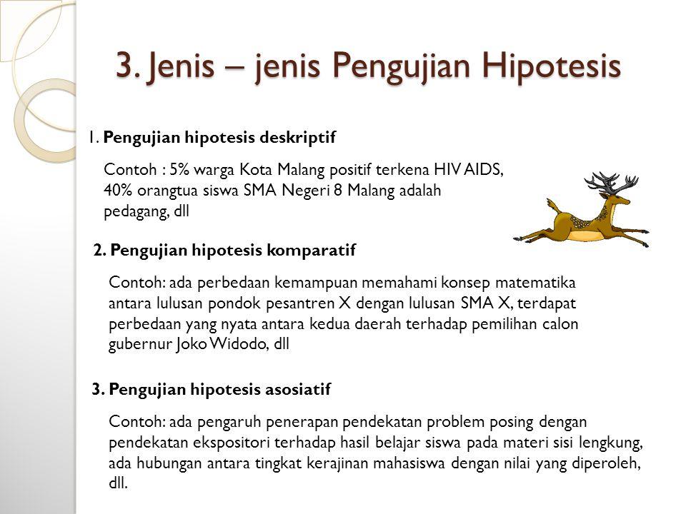 3. Jenis – jenis Pengujian Hipotesis