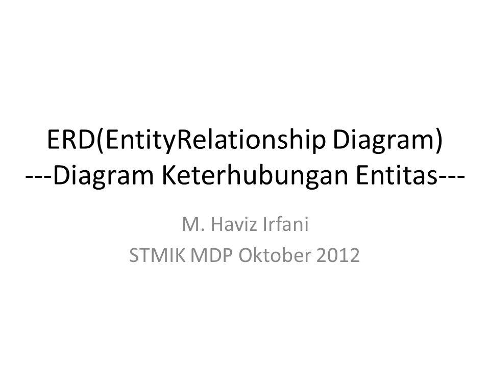 ERD(EntityRelationship Diagram) ---Diagram Keterhubungan Entitas---