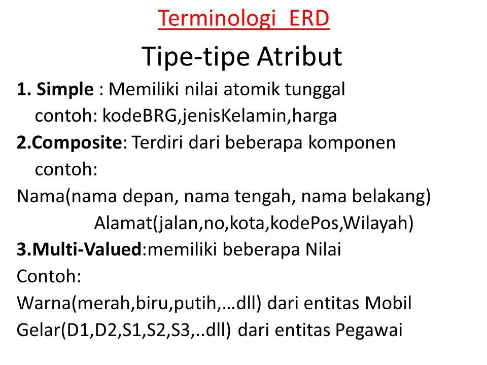 Tipe-tipe Atribut Terminologi ERD