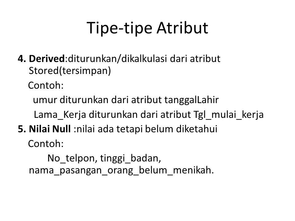 Tipe-tipe Atribut