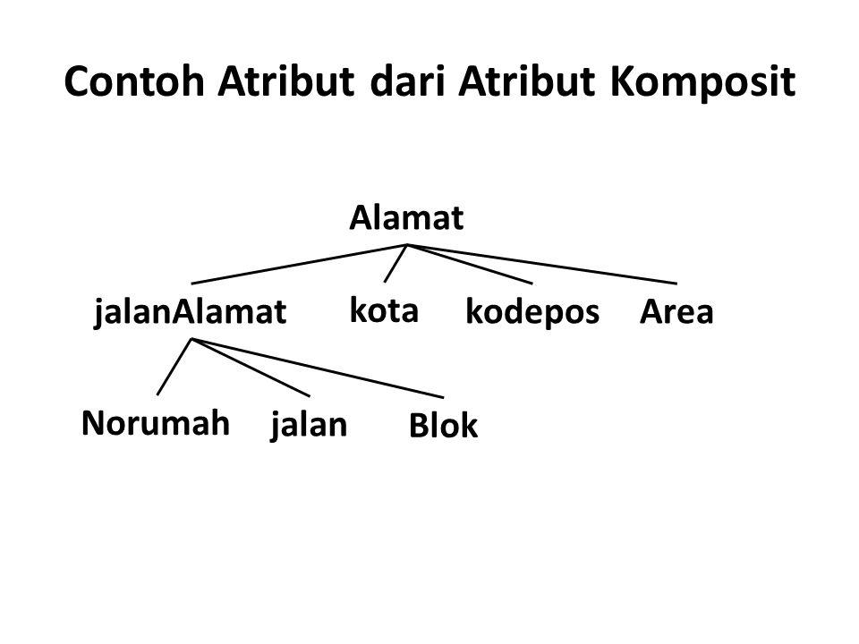 Contoh Atribut dari Atribut Komposit