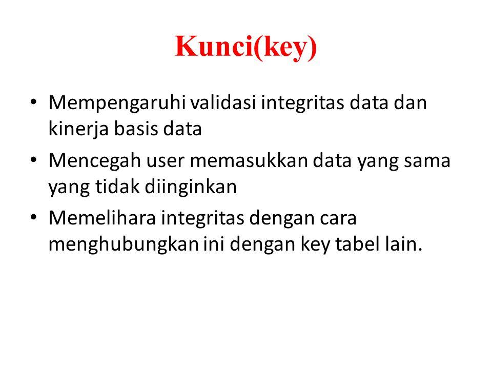Kunci(key) Mempengaruhi validasi integritas data dan kinerja basis data. Mencegah user memasukkan data yang sama yang tidak diinginkan.